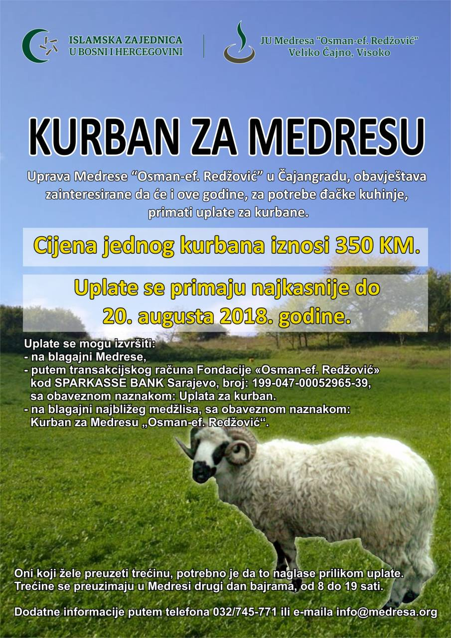 Uplate Za Kurbane